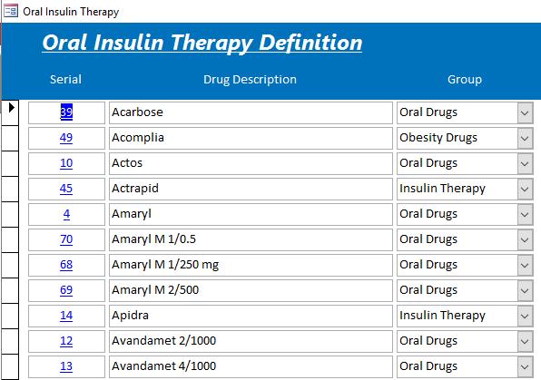 Oral Insulin Drugs
